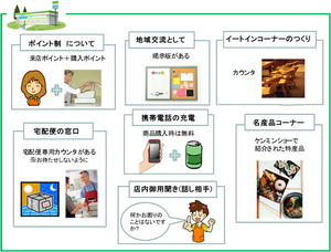 コンビニ新サービス企画案.jpg