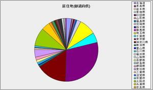 衆議院選挙Q5.jpg